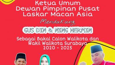 Photo of Hebat!!! Relawan Prabowo-Sandi Dukung Relawan Jokowi-Amin Maju Jadi Walikota Pilkada Surabaya 2020